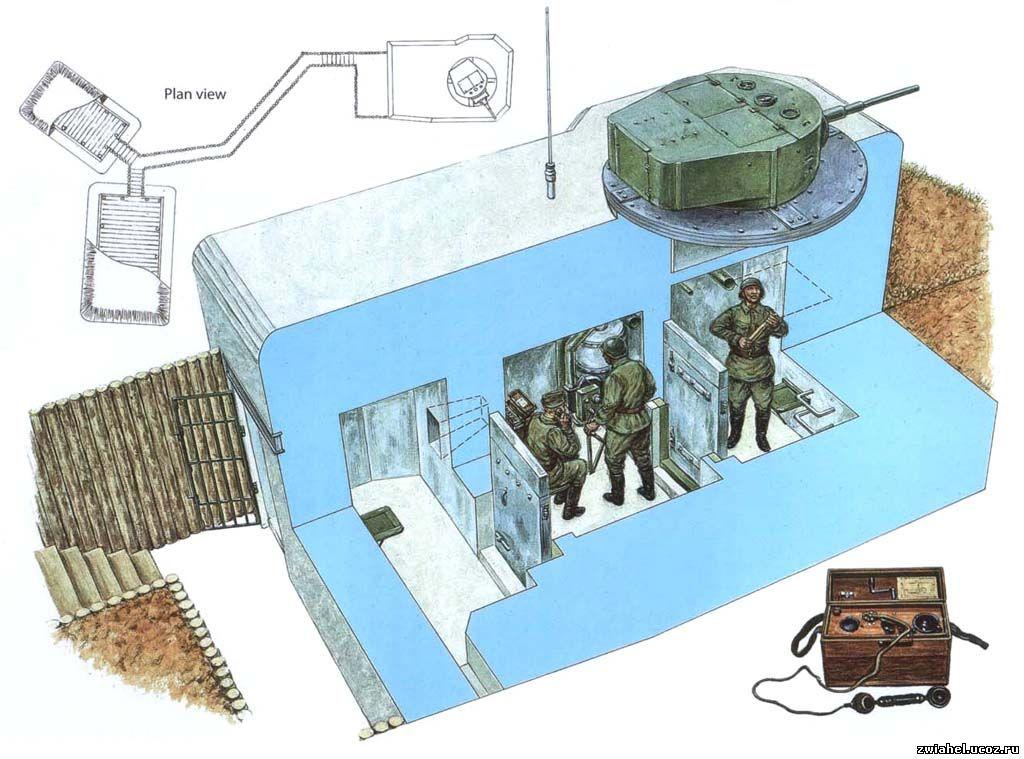 Мобильная морская база -  Россия ломает превосходство США